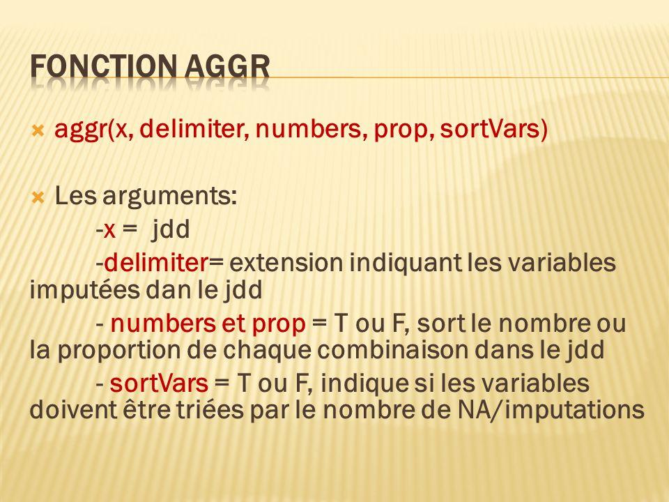 aggr(x, delimiter, numbers, prop, sortVars) Les arguments: -x = jdd -delimiter= extension indiquant les variables imputées dan le jdd - numbers et pro