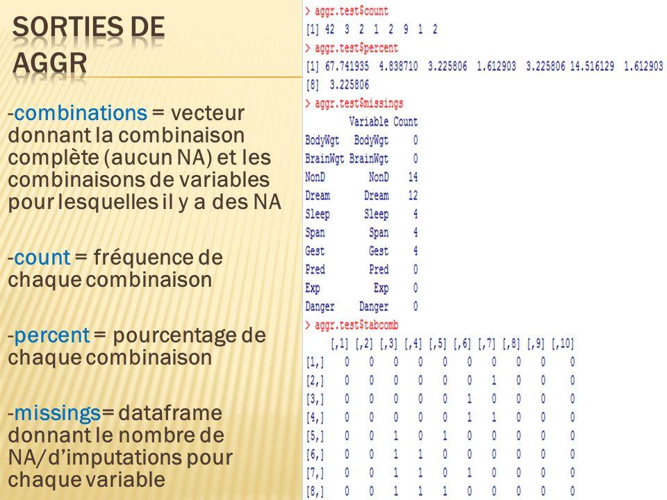 -combinations = vecteur donnant la combinaison complète (aucun NA) et les combinaisons de variables pour lesquelles il y a des NA -count = fréquence d