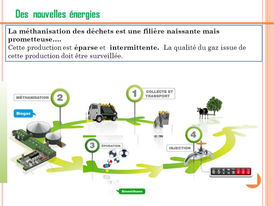 4 Des nouvelles énergies La méthanisation des déchets est une filière naissante mais prometteuse….