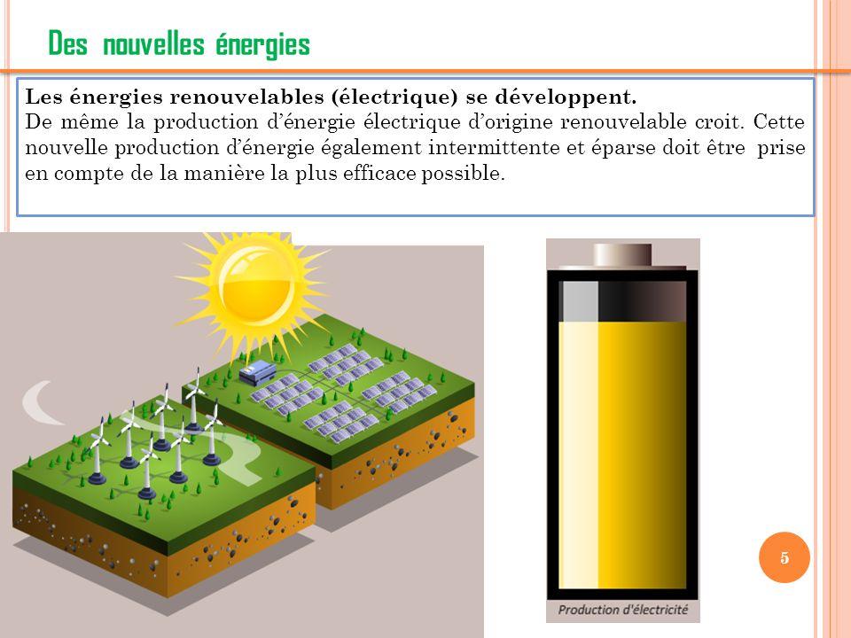 5 Des nouvelles énergies Les énergies renouvelables (électrique) se développent.