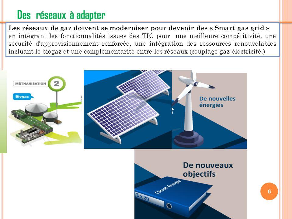 6 Des réseaux à adapter Les réseaux de gaz doivent se moderniser pour devenir des « Smart gas grid » en intégrant les fonctionnalités issues des TIC pour une meilleure compétitivité, une sécurité dapprovisionnement renforcée, une intégration des ressources renouvelables incluant le biogaz et une complémentarité entre les réseaux (couplage gaz-électricité.)