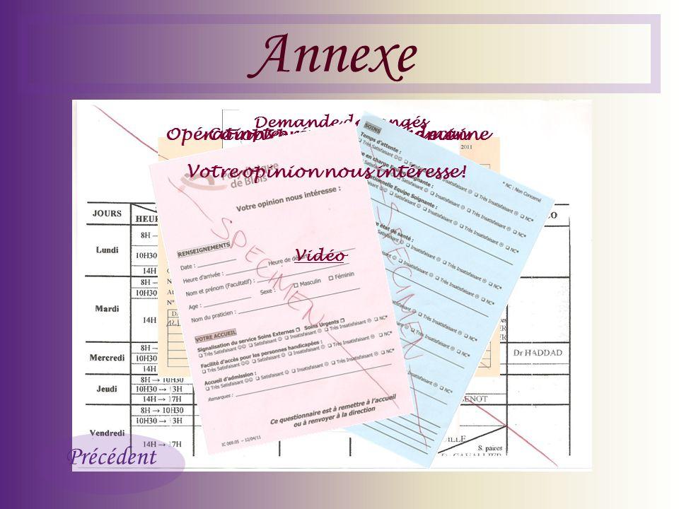 Annexe Précédent Opérations prévues de la semaine Demande de congés payés Fiche patient Compte-rendu du médecin Votre opinion nous intéresse.