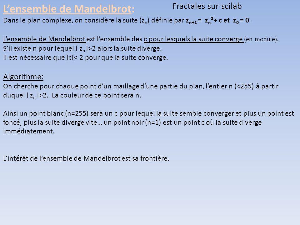 Fractales sur scilab Lensemble de Mandelbrot: Dans le plan complexe, on considère la suite (z n ) définie par z n+1 = z n ²+ c et z 0 = 0.