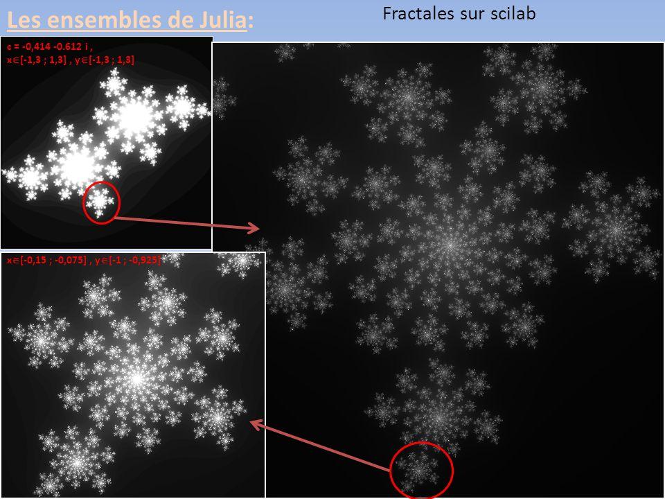 Fractales sur scilab Les ensembles de Julia: c = -0,414 -0.612 i, x [-1,3 ; 1,3], y [-1,3 ; 1,3] x [-0,15 ; -0,075], y [-1 ; -0,925]