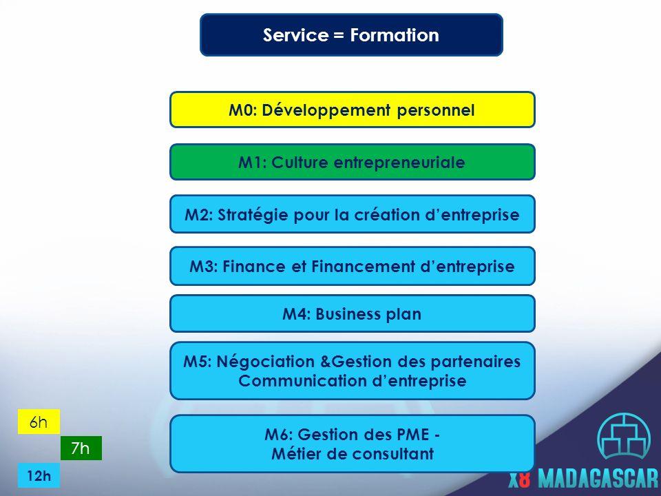 Service = Formation M0: Développement personnel M1: Culture entrepreneuriale M2: Stratégie pour la création dentreprise M3: Finance et Financement den