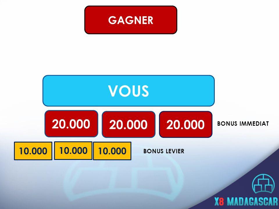 20.000 BONUS IMMEDIAT GAGNER 10.000 BONUS LEVIER