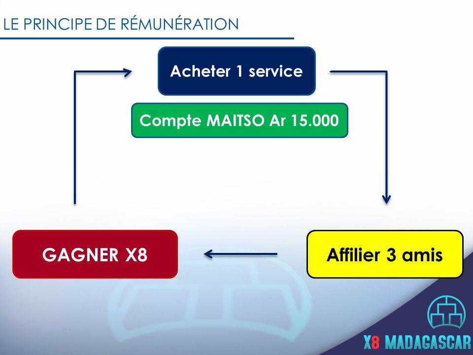 LE PRINCIPE DE RÉMUNÉRATION Acheter 1 service Affilier 3 amisGAGNER X8 Compte MAITSO Ar 15.000