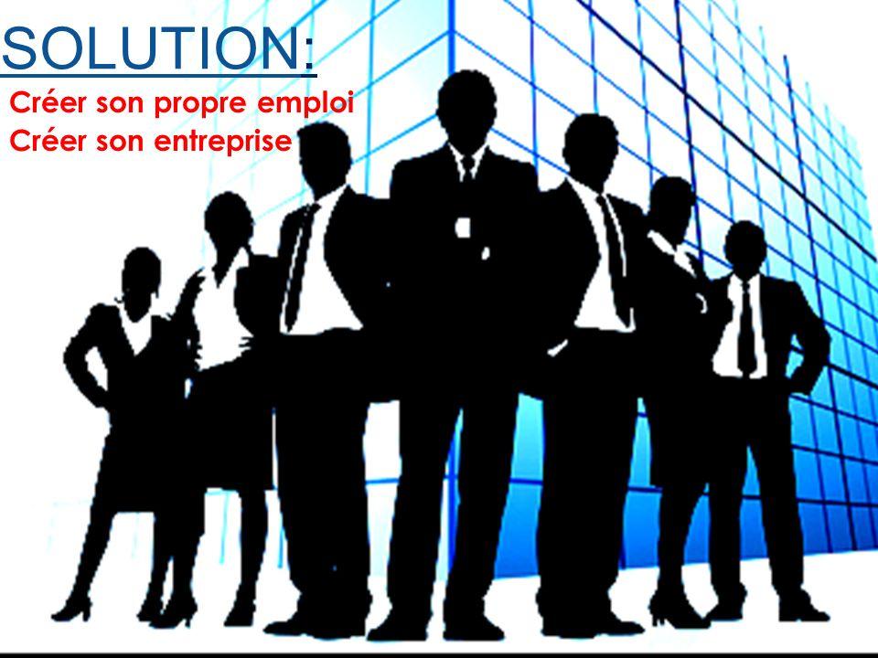 Créer son propre emploi Créer son entreprise SOLUTION: