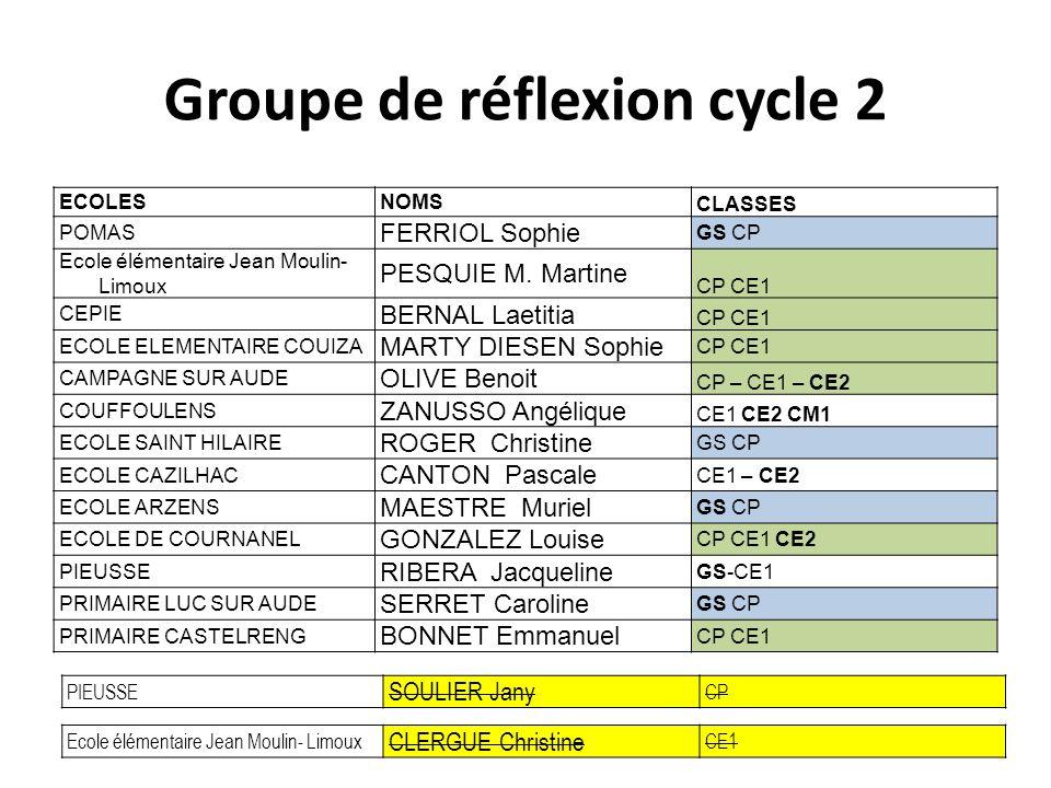 Groupe de réflexion cycle 2 ECOLESNOMS CLASSES POMAS FERRIOL Sophie GS CP Ecole élémentaire Jean Moulin- Limoux PESQUIE M. Martine CP CE1 CEPIE BERNAL