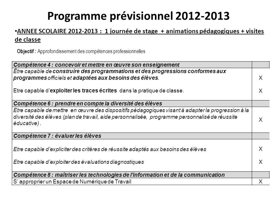 Programme prévisionnel 2012-2013 Compétence 4 : concevoir et mettre en œuvre son enseignement Être capable de construire des programmations et des progressions conformes aux programmes officiels et adaptées aux besoins des élèves.
