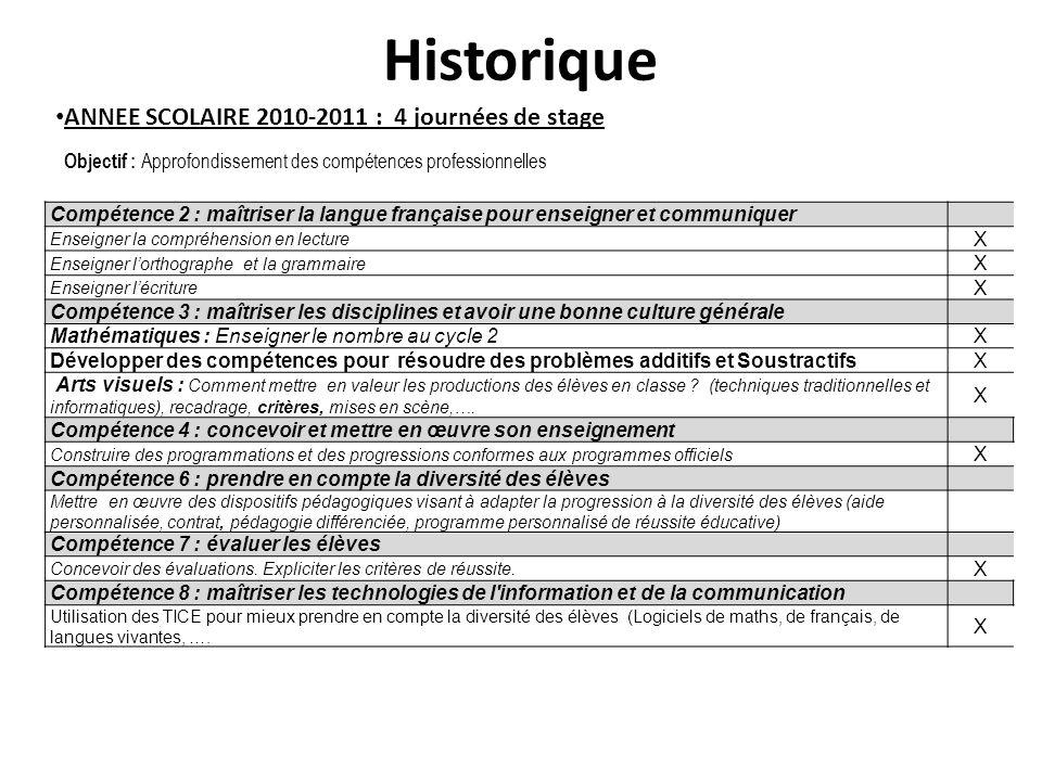 Historique Compétence 2 : maîtriser la langue française pour enseigner et communiquer Enseigner la compréhension en lecture X Enseigner lorthographe e