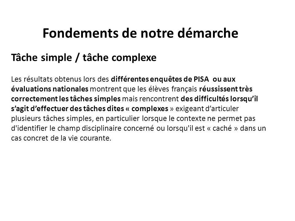 Fondements de notre démarche Tâche simple / tâche complexe Les résultats obtenus lors des différentes enquêtes de PISA ou aux évaluations nationales m