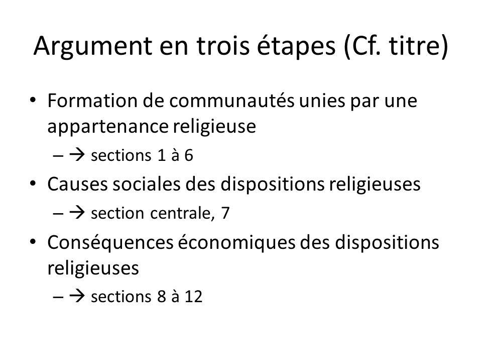 Argument en trois étapes (Cf. titre) Formation de communautés unies par une appartenance religieuse – sections 1 à 6 Causes sociales des dispositions