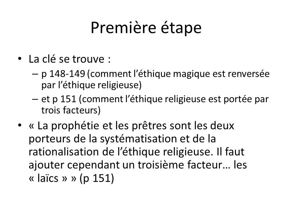Première étape La clé se trouve : – p 148-149 (comment léthique magique est renversée par léthique religieuse) – et p 151 (comment léthique religieuse