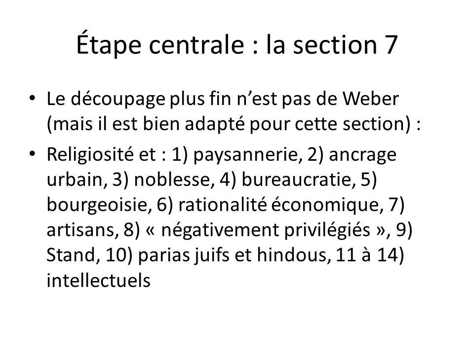 Étape centrale : la section 7 Le découpage plus fin nest pas de Weber (mais il est bien adapté pour cette section) : Religiosité et : 1) paysannerie,