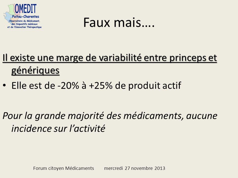 Faux mais…. Il existe une marge de variabilité entre princeps et génériques Elle est de -20% à +25% de produit actif Pour la grande majorité des médic