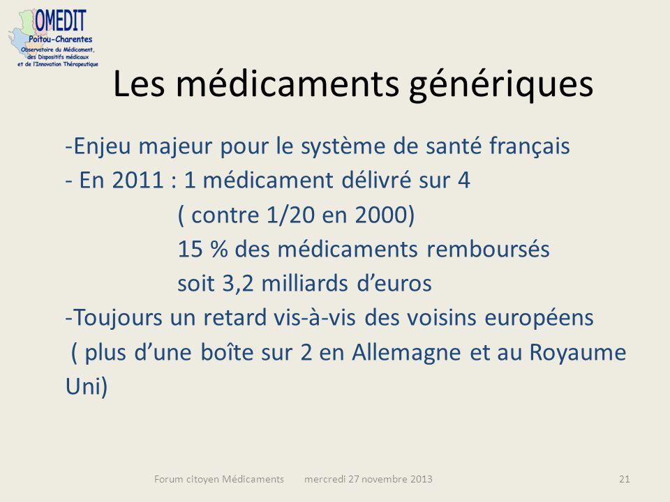 21 Les médicaments génériques -Enjeu majeur pour le système de santé français - En 2011 : 1 médicament délivré sur 4 ( contre 1/20 en 2000) 15 % des médicaments remboursés soit 3,2 milliards deuros -Toujours un retard vis-à-vis des voisins européens ( plus dune boîte sur 2 en Allemagne et au Royaume Uni)