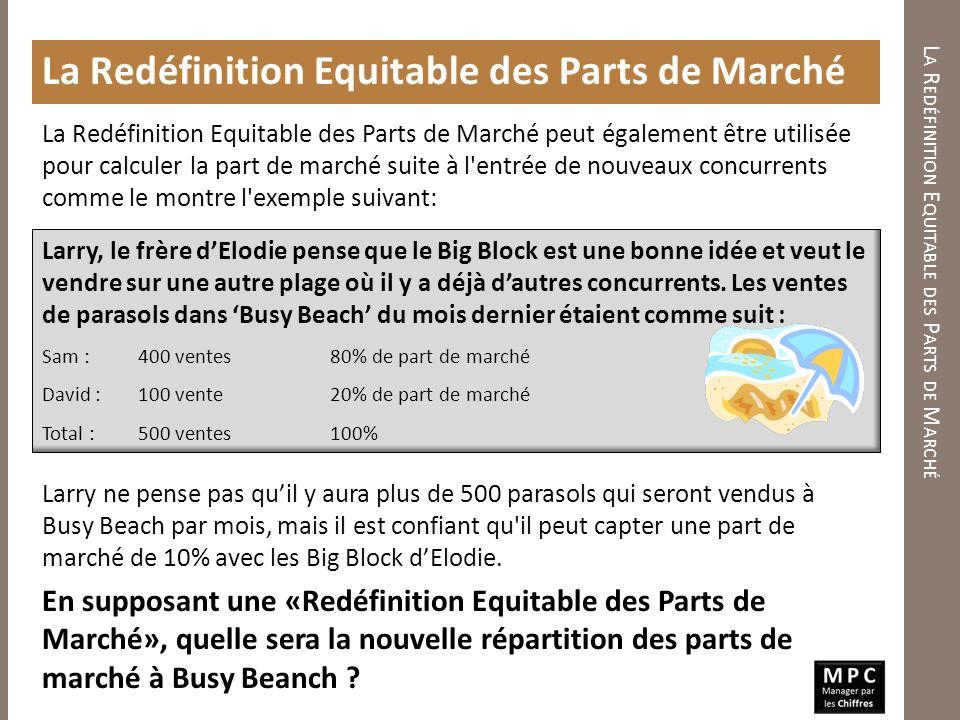 La Redéfinition Equitable des Parts de Marché Larry, le frère dElodie pense que le Big Block est une bonne idée et veut le vendre sur une autre plage