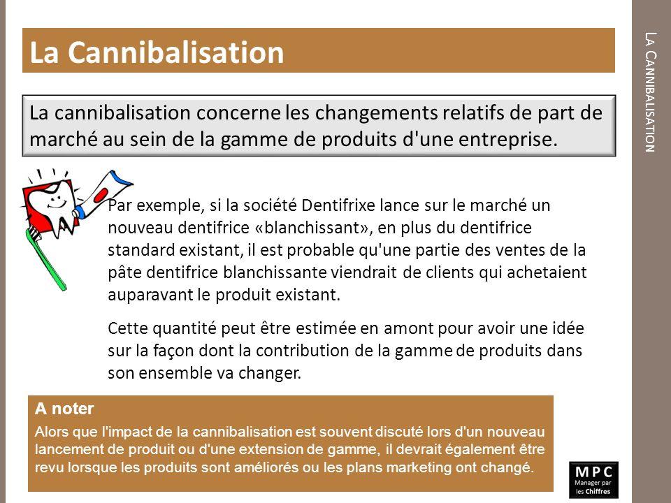 L A C ANNIBALISATION La Cannibalisation La cannibalisation concerne les changements relatifs de part de marché au sein de la gamme de produits d'une e