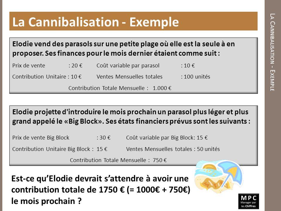 L A C ANNIBALISATION - E XEMPLE La Cannibalisation - Exemple Elodie vend des parasols sur une petite plage où elle est la seule à en proposer. Ses fin