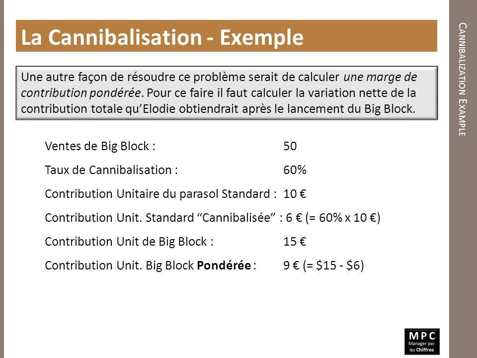 Lutilisation de ce chiffre de contribution unitaire pondérée de Big Block permettra le calcul de l avantage marginal (ou désavantage) que Big Block va engendrer sur la contribution totale de Elodie.