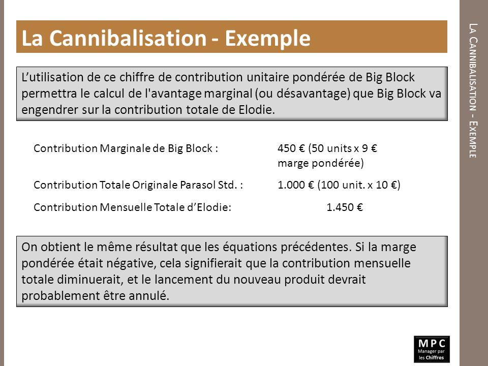 Lutilisation de ce chiffre de contribution unitaire pondérée de Big Block permettra le calcul de l'avantage marginal (ou désavantage) que Big Block va