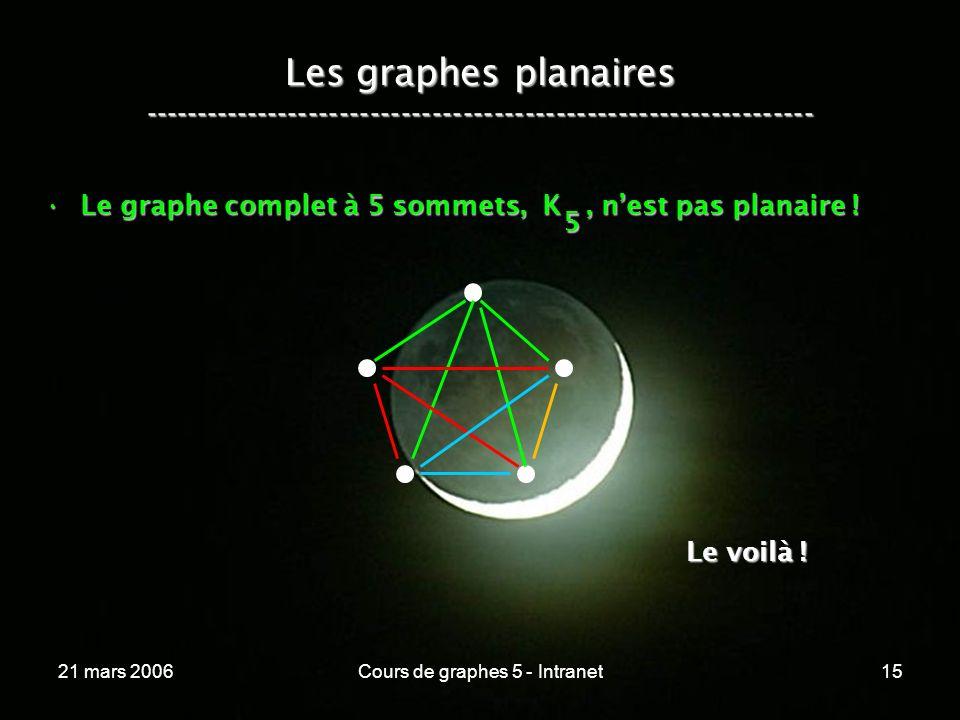 21 mars 2006Cours de graphes 5 - Intranet15 Les graphes planaires ----------------------------------------------------------------- Le graphe complet à 5 sommets, K, nest pas planaire !Le graphe complet à 5 sommets, K, nest pas planaire .