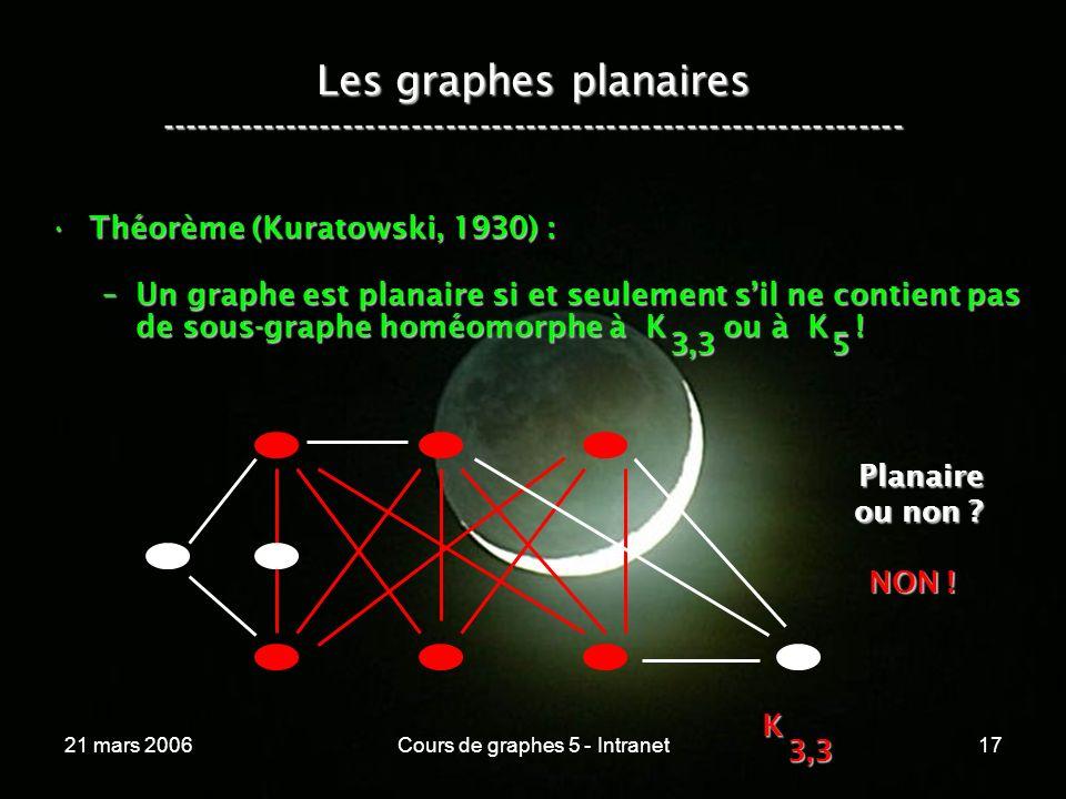 21 mars 2006Cours de graphes 5 - Intranet17 Les graphes planaires ----------------------------------------------------------------- Théorème (Kuratowski, 1930) :Théorème (Kuratowski, 1930) : –Un graphe est planaire si et seulement sil ne contient pas de sous-graphe homéomorphe à K ou à K .