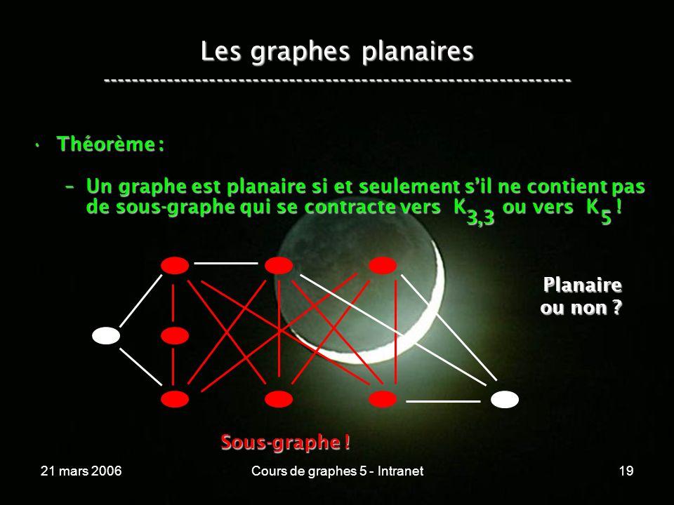 21 mars 2006Cours de graphes 5 - Intranet19 Les graphes planaires ----------------------------------------------------------------- Théorème :Théorème : –Un graphe est planaire si et seulement sil ne contient pas de sous-graphe qui se contracte vers K ou vers K .