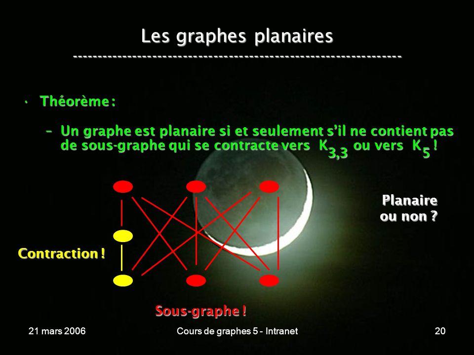 21 mars 2006Cours de graphes 5 - Intranet20 Les graphes planaires ----------------------------------------------------------------- Théorème :Théorème : –Un graphe est planaire si et seulement sil ne contient pas de sous-graphe qui se contracte vers K ou vers K .