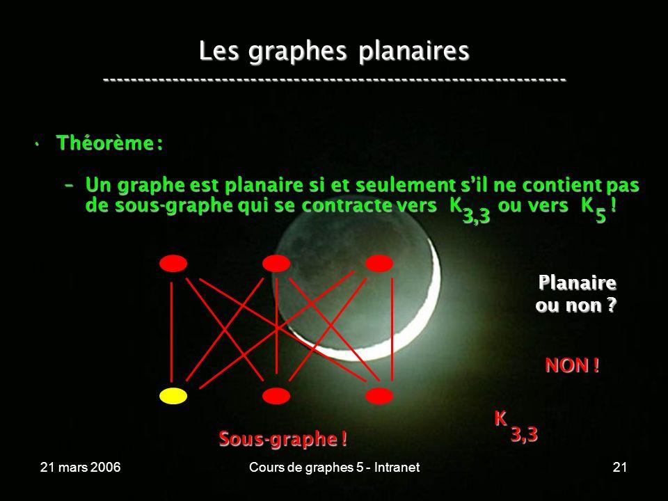 21 mars 2006Cours de graphes 5 - Intranet21 Les graphes planaires ----------------------------------------------------------------- Théorème :Théorème : –Un graphe est planaire si et seulement sil ne contient pas de sous-graphe qui se contracte vers K ou vers K .