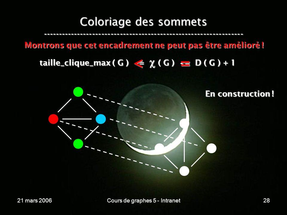21 mars 2006Cours de graphes 5 - Intranet28 Coloriage des sommets ----------------------------------------------------------------- taille_clique_max ( G ) <= ( G ) <= D ( G ) + 1 Montrons que cet encadrement ne peut pas être amélioré .