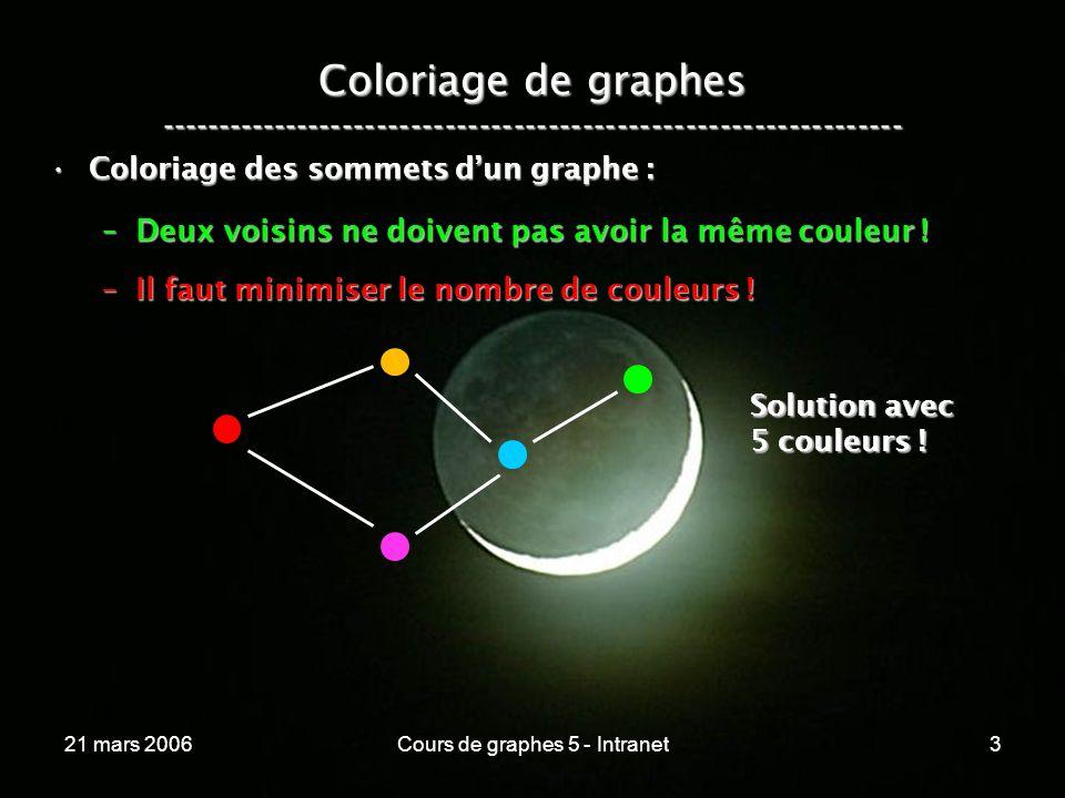 21 mars 2006Cours de graphes 5 - Intranet4 Coloriage de graphes ----------------------------------------------------------------- Coloriage des sommets dun graphe :Coloriage des sommets dun graphe : –Deux voisins ne doivent pas avoir la même couleur .