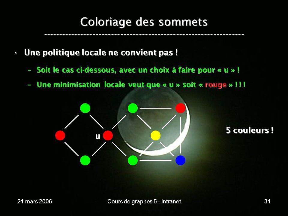 21 mars 2006Cours de graphes 5 - Intranet31 Coloriage des sommets ----------------------------------------------------------------- Une politique locale ne convient pas !Une politique locale ne convient pas .