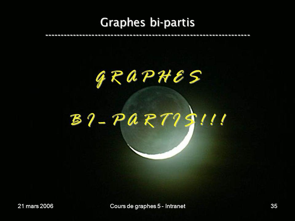 21 mars 2006Cours de graphes 5 - Intranet35 Graphes bi-partis ----------------------------------------------------------------- G R A P H E S B I – P A R T I S .