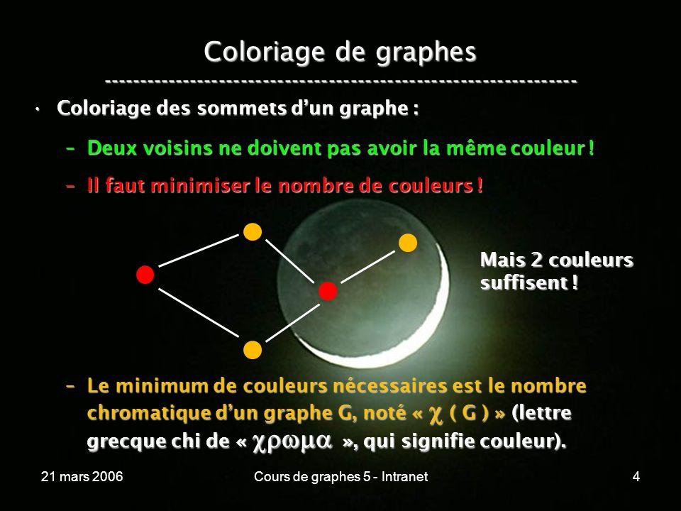 21 mars 2006Cours de graphes 5 - Intranet25 Coloriage des sommets ----------------------------------------------------------------- taille_clique_max ( G ) <= ( G ) <= D ( G ) + 1 Il est clair que D ( G ) + 1 couleurs suffisent .