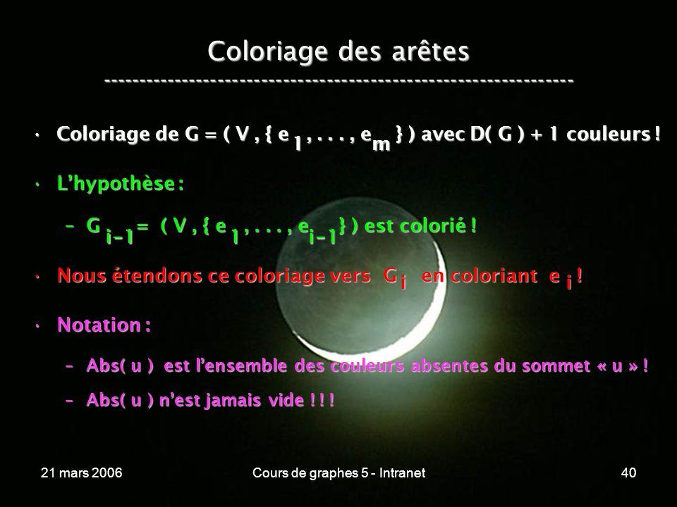 21 mars 2006Cours de graphes 5 - Intranet40 Coloriage des arêtes ----------------------------------------------------------------- Coloriage de G = ( V, { e,..., e } ) avec D( G ) + 1 couleurs !Coloriage de G = ( V, { e,..., e } ) avec D( G ) + 1 couleurs .