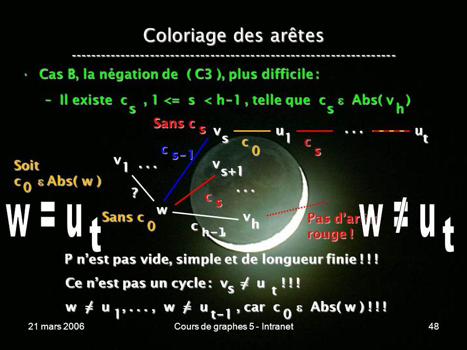 21 mars 2006Cours de graphes 5 - Intranet48 Coloriage des arêtes ----------------------------------------------------------------- Cas B, la négation de ( C3 ), plus difficile :Cas B, la négation de ( C3 ), plus difficile : –Il existe c, 1 <= s < h - 1, telle que c Abs( v ) sh v w 1 v s+1 c s .