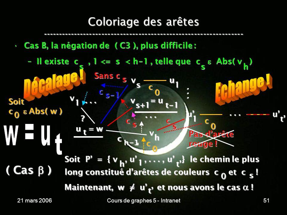 21 mars 2006Cours de graphes 5 - Intranet51 v = u s+1 t - 1 Coloriage des arêtes ----------------------------------------------------------------- Cas B, la négation de ( C3 ), plus difficile :Cas B, la négation de ( C3 ), plus difficile : –Il existe c, 1 <= s < h - 1, telle que c Abs( v ) sh v u = w 1 c s .