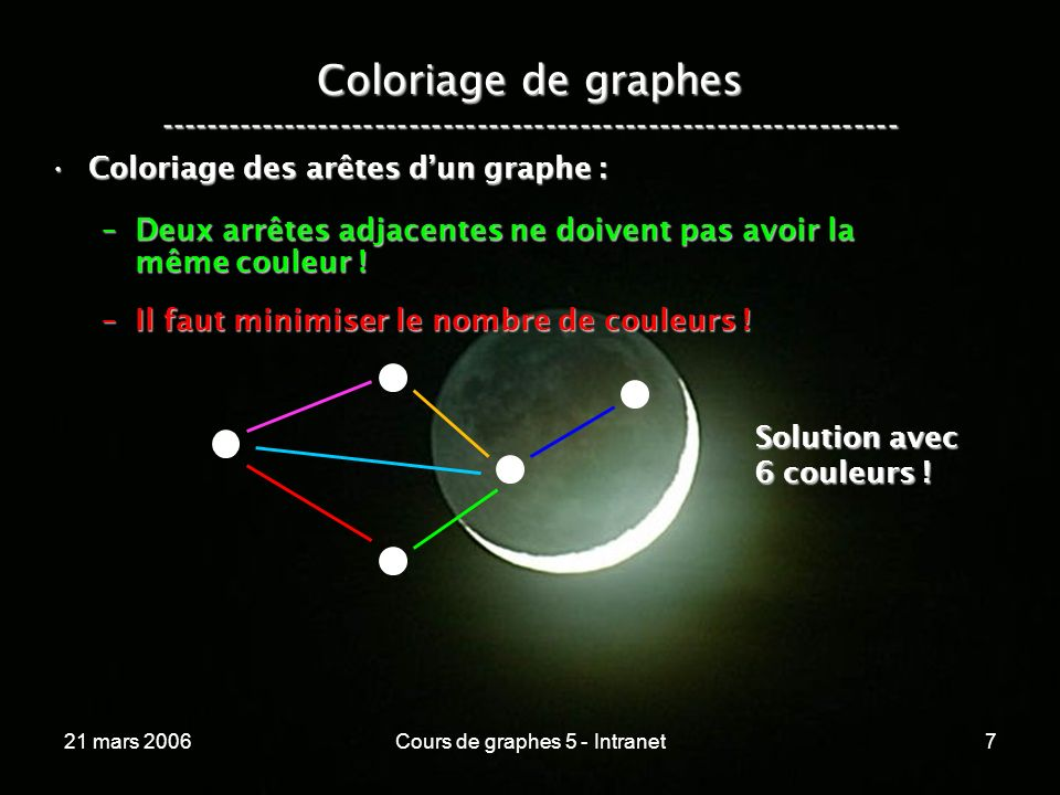 21 mars 2006Cours de graphes 5 - Intranet8 Coloriage de graphes ----------------------------------------------------------------- Coloriage des arêtes dun graphe :Coloriage des arêtes dun graphe : –Deux arrêtes adjacentes ne doivent pas avoir la même couleur .