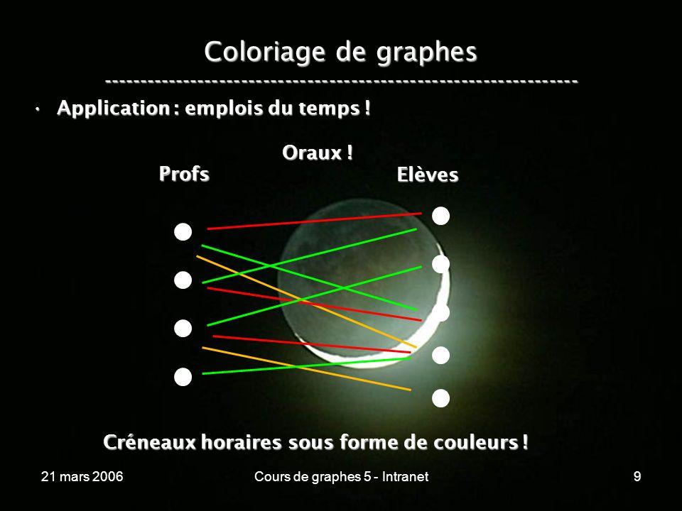 21 mars 2006Cours de graphes 5 - Intranet50 Coloriage des arêtes ----------------------------------------------------------------- Cas B, la négation de ( C3 ), plus difficile :Cas B, la négation de ( C3 ), plus difficile : –Il existe c, 1 <= s < h - 1, telle que c Abs( v ) sh v w 1 v s+1 c s .