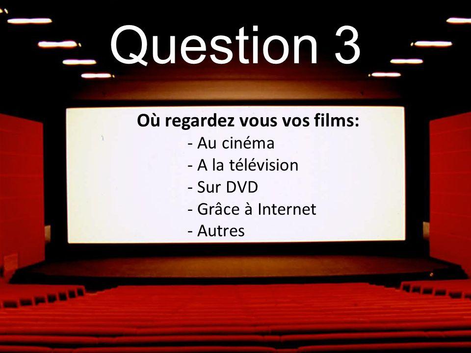 Question 3 Où regardez vous vos films: - Au cinéma - A la télévision - Sur DVD - Grâce à Internet - Autres