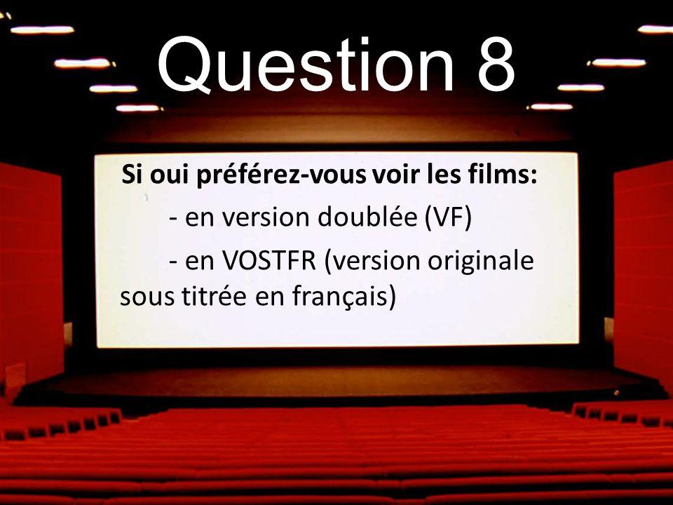 Question 8 Si oui préférez-vous voir les films: - en version doublée (VF) - en VOSTFR (version originale sous titrée en français)