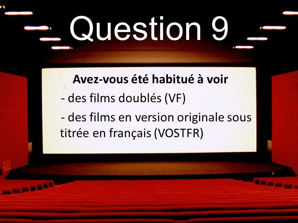 Question 9 Avez-vous été habitué à voir - des films doublés (VF) - des films en version originale sous titrée en français (VOSTFR)