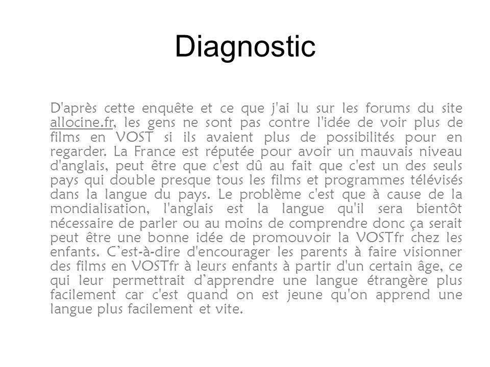 Diagnostic D'après cette enquête et ce que j'ai lu sur les forums du site allocine.fr, les gens ne sont pas contre l'idée de voir plus de films en VOS