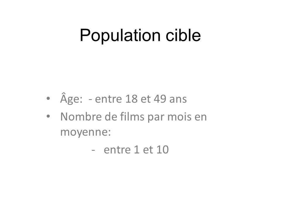 Population cible Âge: - entre 18 et 49 ans Nombre de films par mois en moyenne: - entre 1 et 10