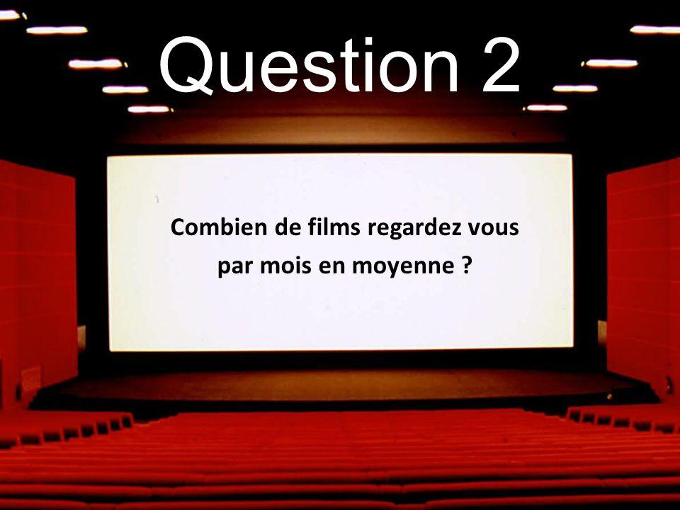 Question 2 Combien de films regardez vous par mois en moyenne ?