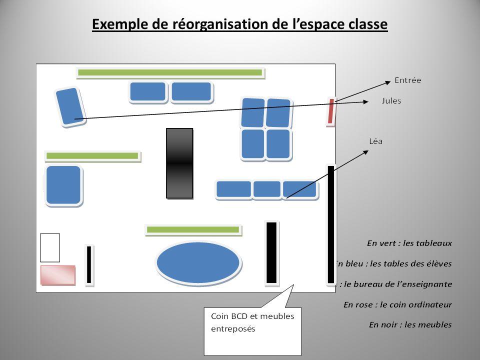 Exemple de réorganisation de lespace classe