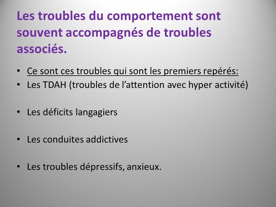 Attention! Troubles du comportement Troubles associés