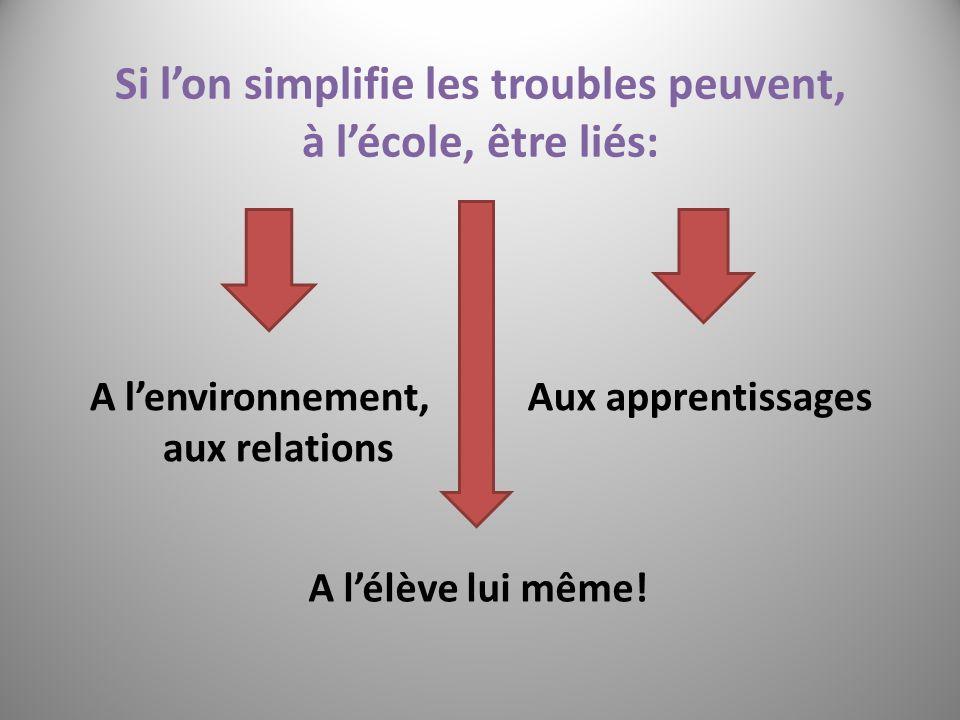 Si lon simplifie les troubles peuvent, à lécole, être liés: A lenvironnement, aux relations Aux apprentissages A lélève lui même!